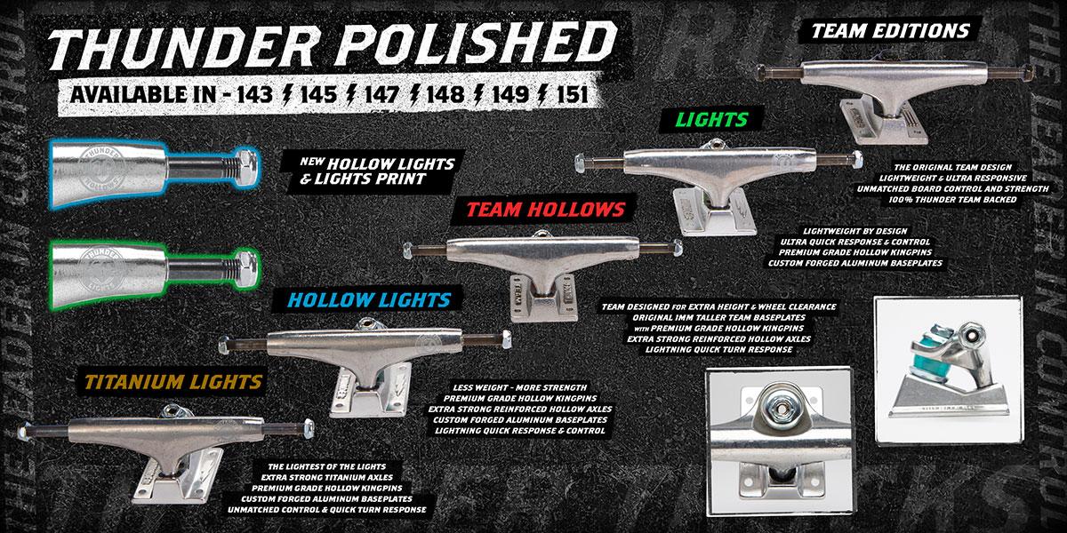 Thunder Trucks - Fall 19 Catalog